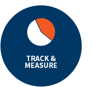 TRACK AND MEASURE