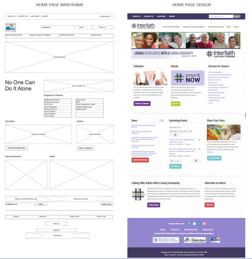 WIREFRAME-DESIGN-HOMEPAGE
